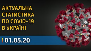 Коронавирус в Украине 1 мая СТАТИСТИКА Вікна Новини