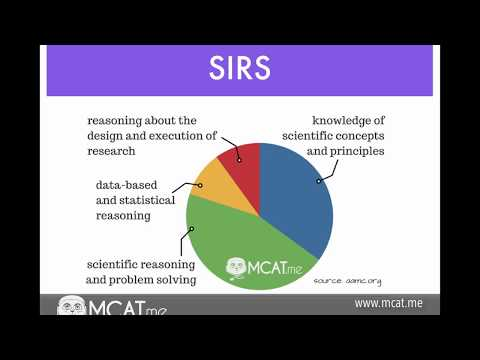 MCAT Prep Strategy Webinar: High-level study organization and tracking