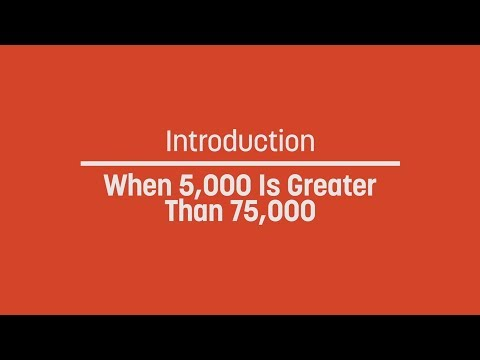 The Multiplication Challenge: Introduction