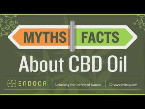 What is CBD Oil? CBD Myths and Facts - Endoca.com