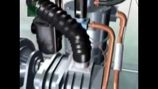 Cấu tạo và nguyên lý hoạt động của máy nén khí