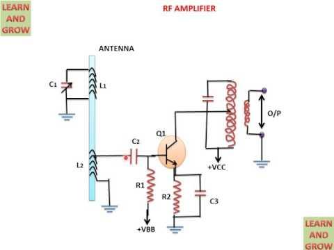 RF AMPLIFIER(हिन्दी )!LEARN AND GROW