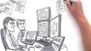 BI-Klinisch: Healthcare Analytics-Plattform