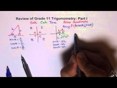 Review Grade11 Trigonometry MCR3U