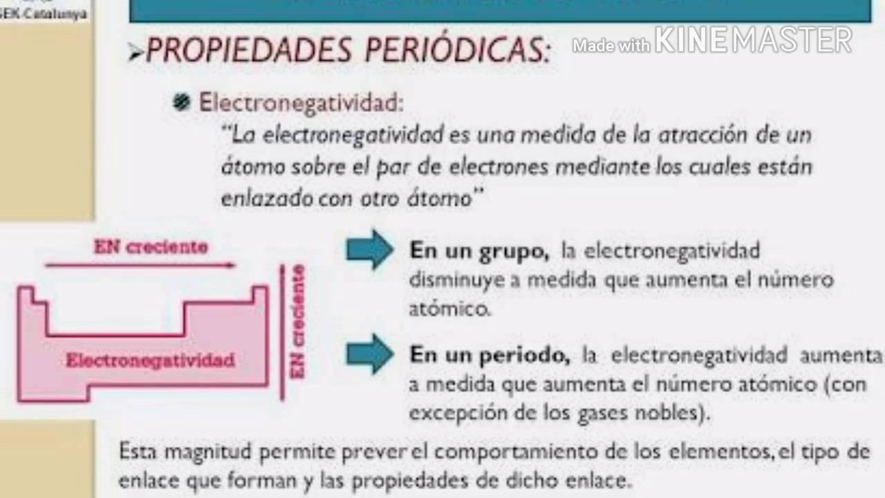 Propiedades peridicas de la tabla periodica youtube propiedades peridicas de la tabla periodica urtaz Image collections