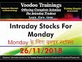 Intraday Jackpot Stocks For Monday - 26/11/2018