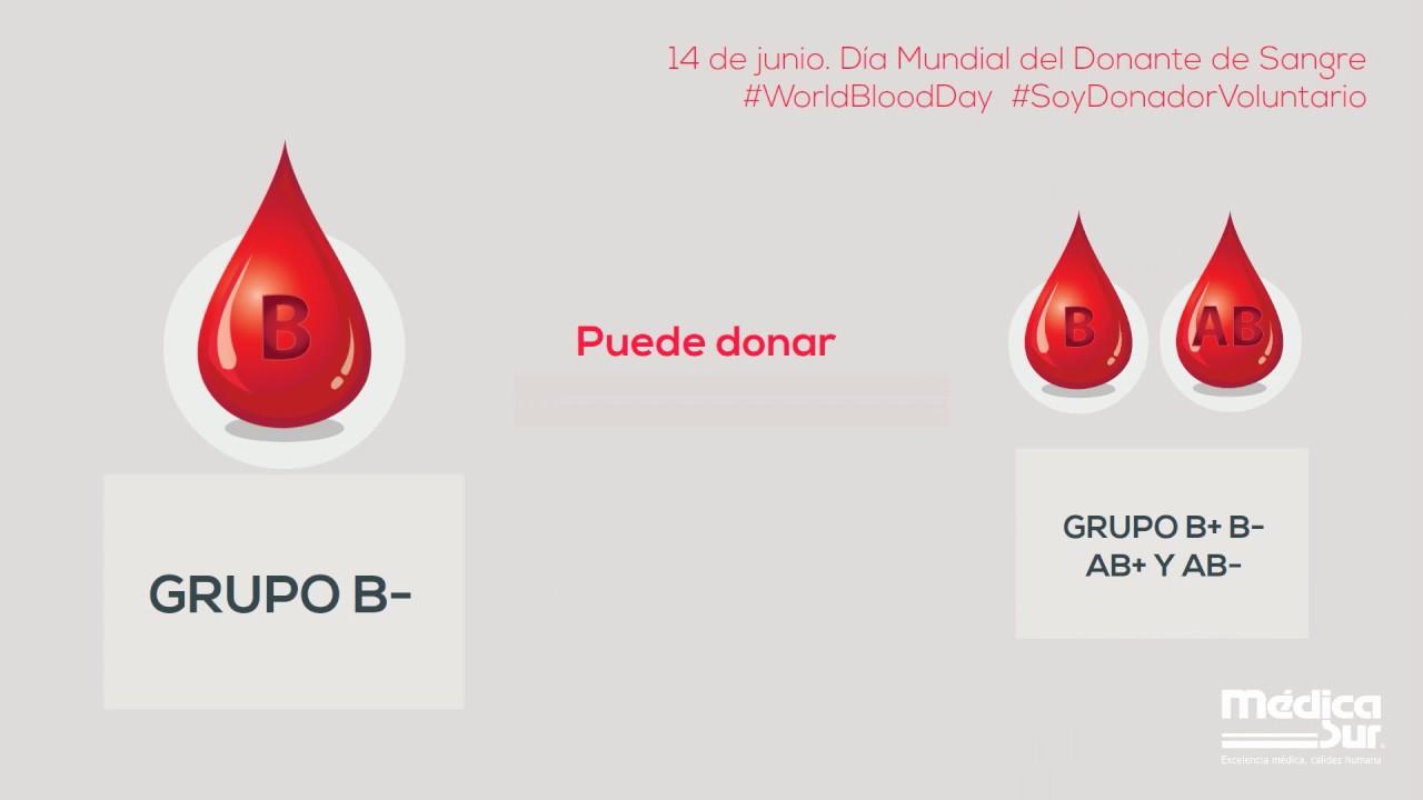 quien puede donar sangre o positivo
