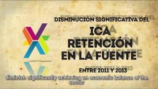 Acoset Institutional Video
