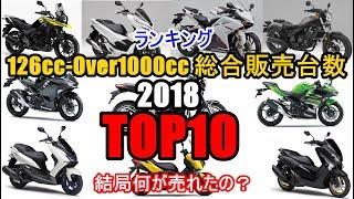 【速報~2018年度 126cc-Over1000cc 二輪売上販売台数 TOP10 ランキング】kawasaki Z900RS/Ninja400 250/Yamaha Xmax/ホンダ PCX