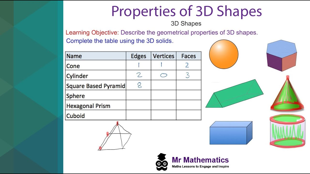 medium resolution of Properties of 3D Shapes - Mr Mathematics - YouTube