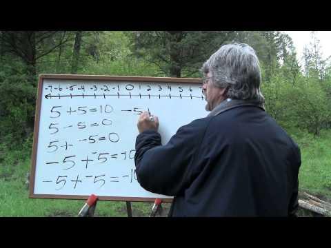 Algebraic Positive & Negative Numbers Numbers 1