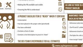 Product Backlog Infographic Explained