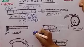 Steel Rule & Types (हिन्दी )