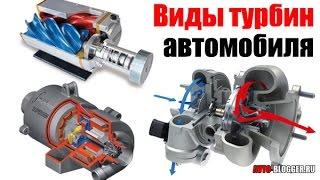 Виды (типы) турбин автомобиля. Просто о сложном(, 2015-12-09T14:15:01.000Z)