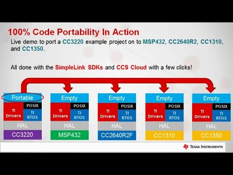 Code reuse demo with TI SimpleLink™ MCU Platform