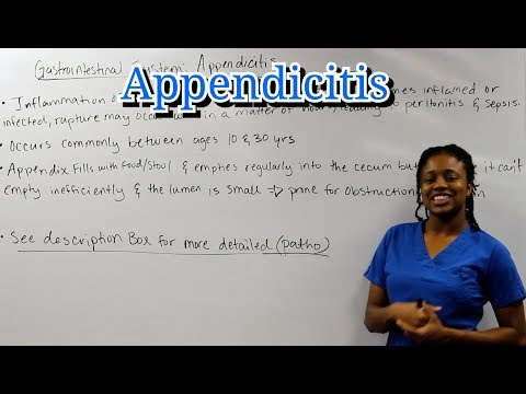 Medical Surgical Gastrointestinal System: Appendicitis