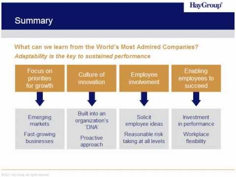 2011 FORTUNE World's Most Admired Companies webinar