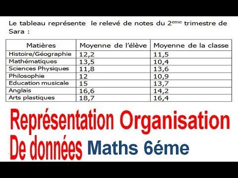 Maths 6ème - Organisation et représentation de données Exercice 3