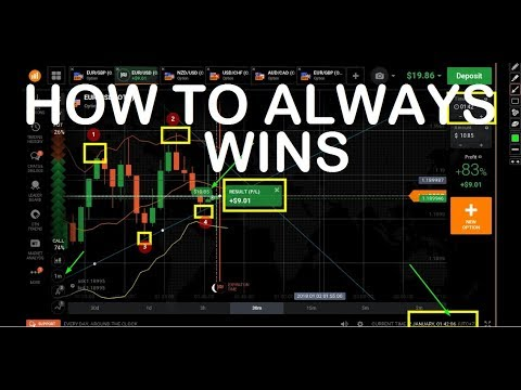 Best time to trade binary option in philippines