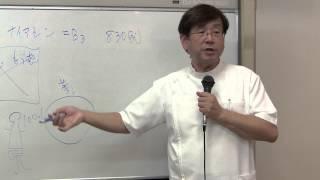 2013年9月25日に廣瀬クリニックのグループ療法で行われた 精神科医 心療...