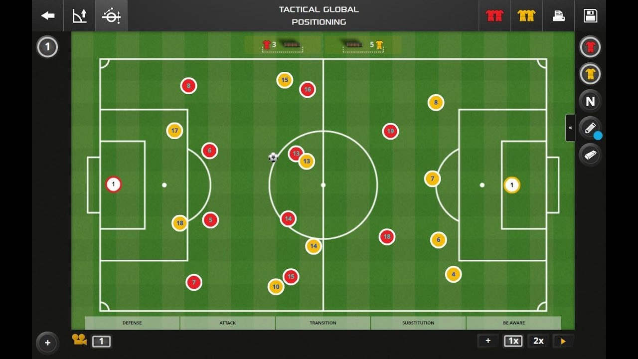 How To Beat 4 3 3 Tiki Taka With A 3 5 2 Tactics And