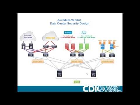 [HD] PART 1 - Cisco ACI Multi-Vendor Data Center Security Design and Implementation