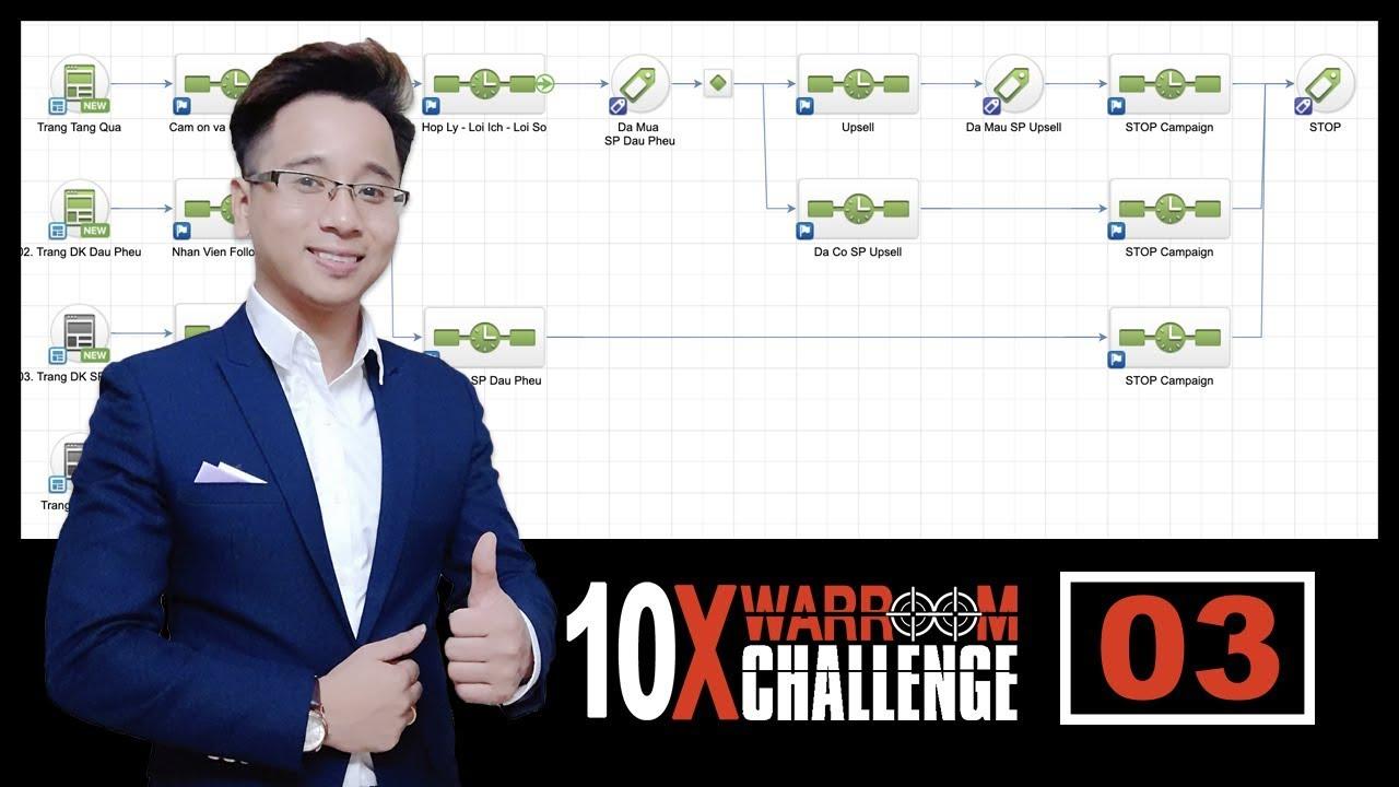 [Số 3][10X Challenge 30Days] Hướng Dẫn Xây Dựng Hệ Thống Bán Hàng