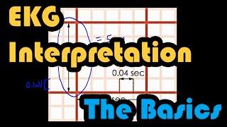 Introduction to 12 Lead EKG Interpretation: How to Read an EKG Curriculum