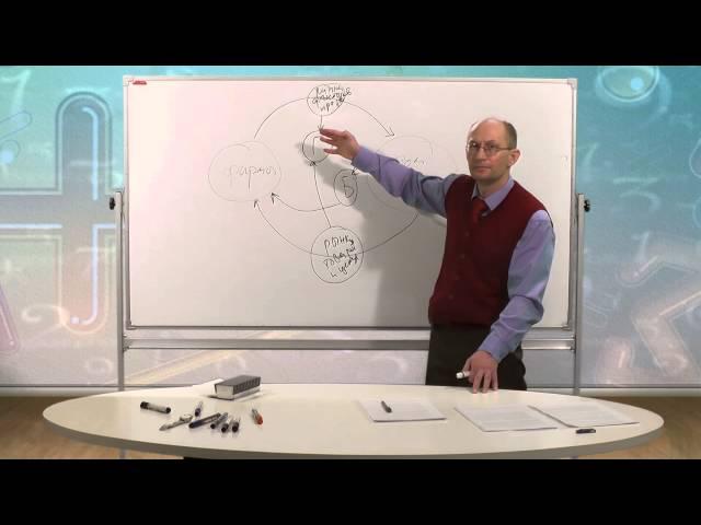 Лекция 3: Государство в модели кругооборота доходов