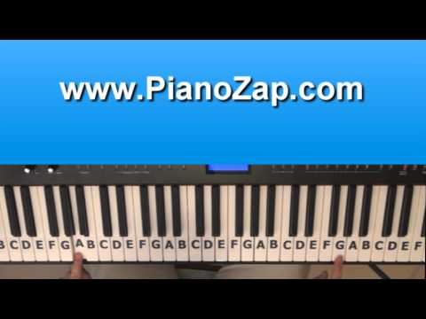 How To Play Who Am I Living For by Katy Perry On Piano - Tutorial