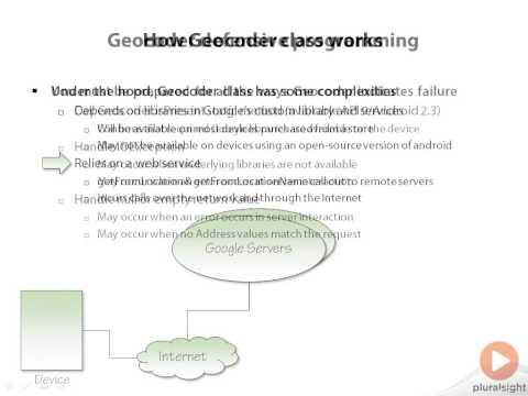 Network Gate How Geocoder class works Human-Readable Location Information