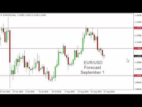 EUR/USD Technical Analysis for September 1 2016 by FXEmpire.com
