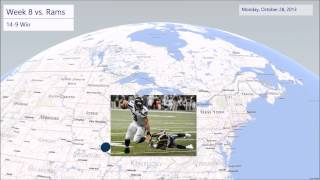 Seahawks Road to the Big Game, Power BI, Microsoft Business Intelligence