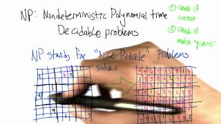 Non-deterministic Polynomial Time Decidable Problem - Intro to Algorithms