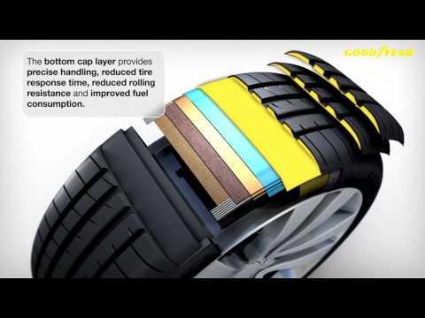 Goodyear Dunlop Tech Tires Video 5