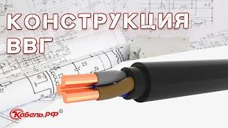 Производство кабеля ВВГ - Кабель.РФ(В ролике показан весь технологический процесс производства кабеля ВВГ., 2011-08-03T21:11:02.000Z)