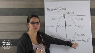 Session 2: The Learning Circle