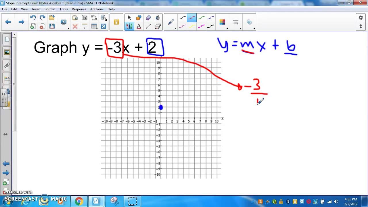 Hw help 22 graphing using slope intercept form youtube hw help 22 graphing using slope intercept form falaconquin
