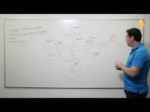 Introduction to OSPF: Stub Areas