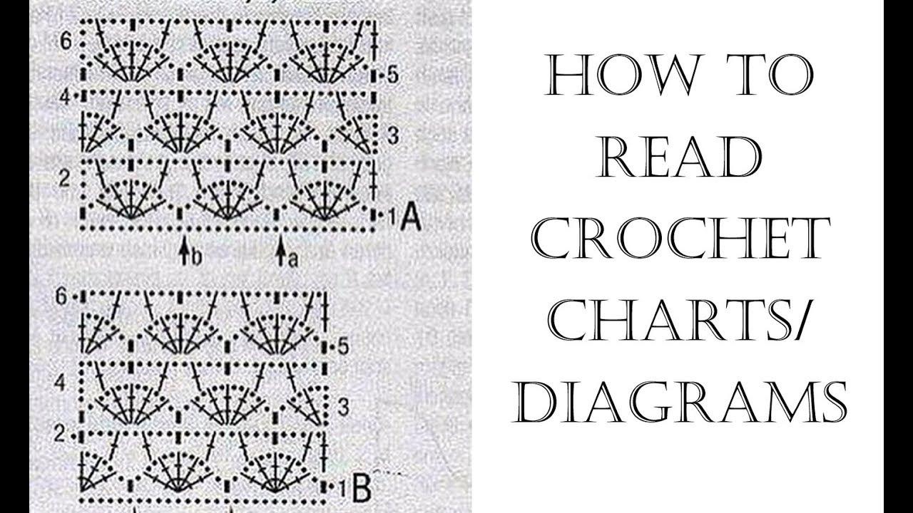 How To Read Crochet Charts Youtube