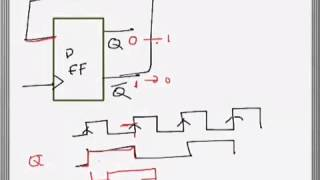 (D FF örnek)ardışık mantık dijital Elektronik: Maksimum saat frekansı