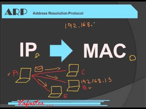 Cómo funciona ARP ?