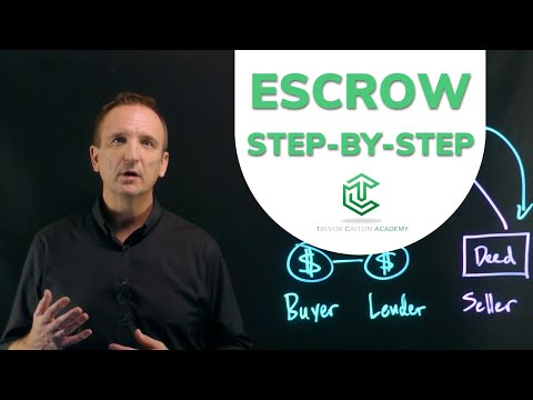 What is Escrow? - Part 2: Step-by-Step Process