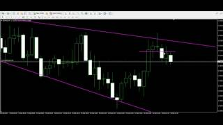 Live Trading Example 05 - Trading Inside an Expanding Triangle