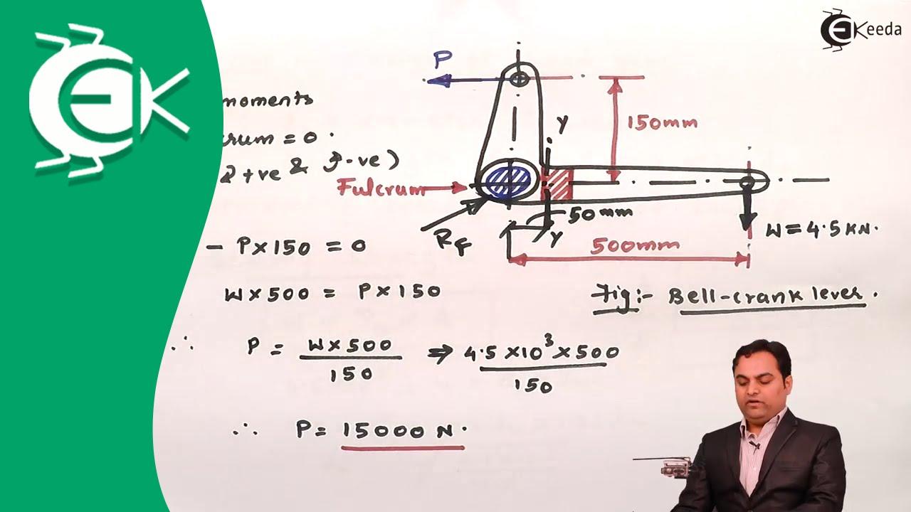 Bell Crank Lever Design : Problem on bell crank lever design of machine youtube
