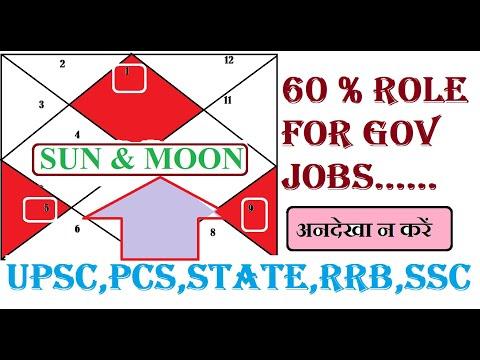 Government Job Yoga by SUN & MOON &SATURN | कुंडली में सरकारी नौकरी का योग  | PART 2