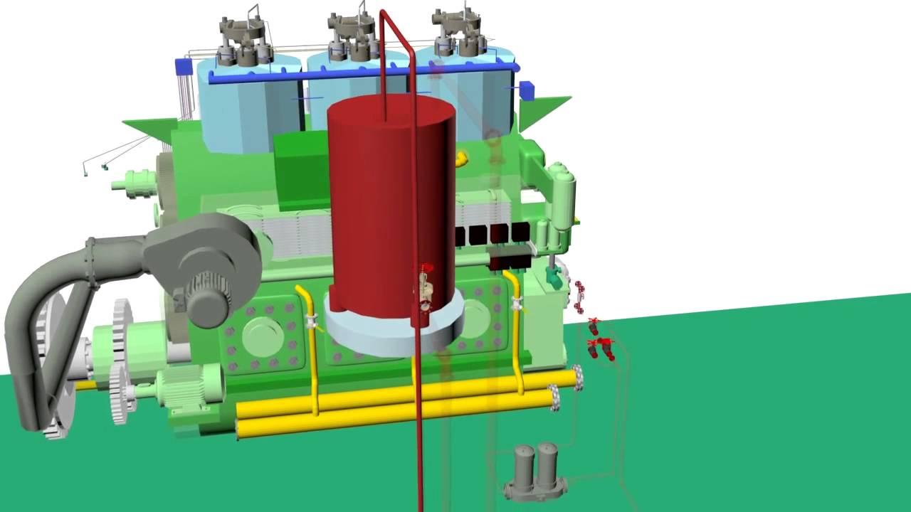 Fuel Oil System Youtube Diesel Engine Diagram