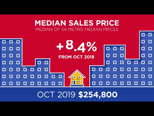 October RE/MAX National Housing Report