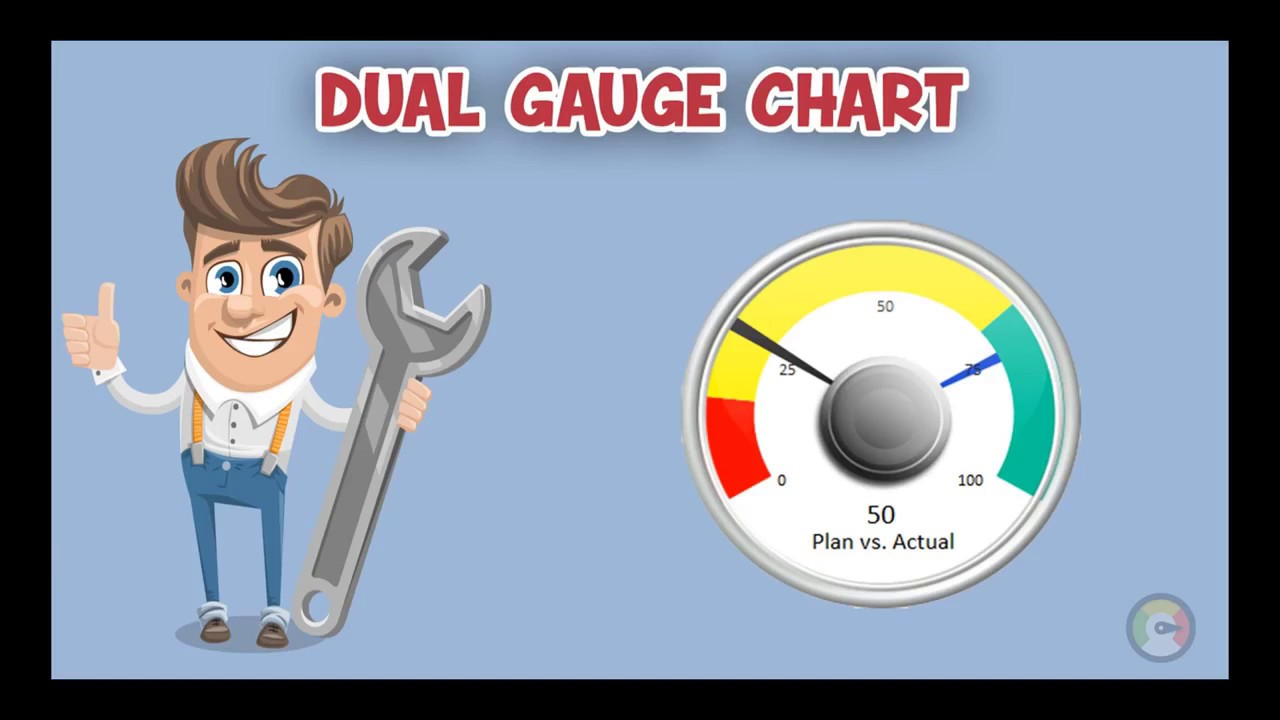 Excel dashboard how to make  gauge chart speedometer also rh youtube