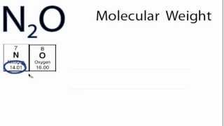 n2o molecular weight how to find the molar mass of n2o